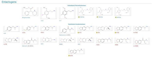 entactogens (bassadelic)